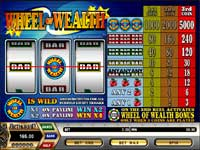 The Wheel of Wealth Symbol is WILD and 1 Wild Symbol Pays 2XWinnings - 2 Wild Symbols Pay 4X Winnings.