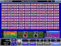100hand version of aces and faces video poker