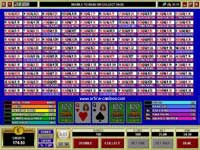 100 hand video poker action