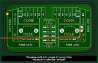 Visualized Craps Instructions and Rules